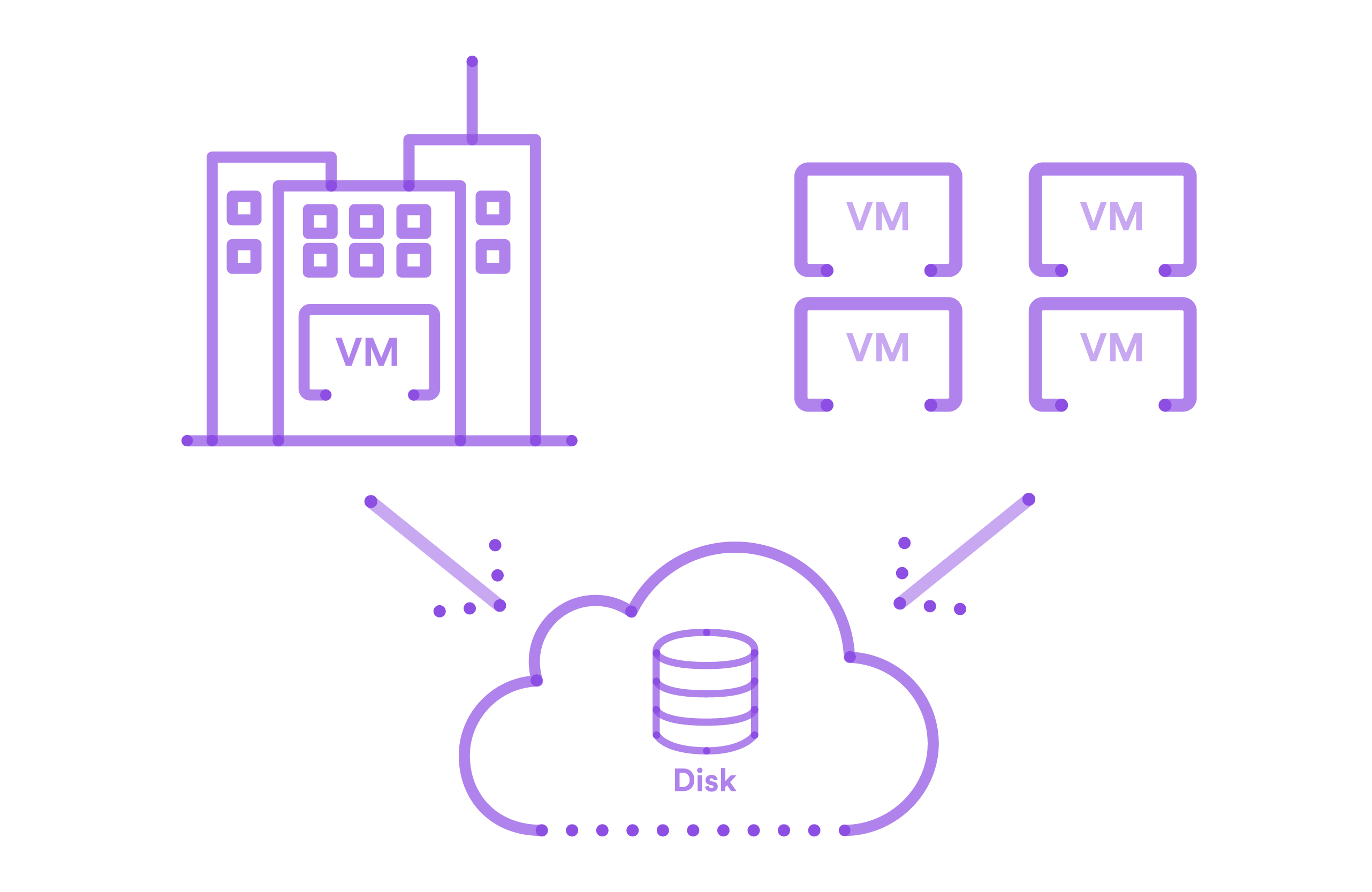 Backup to the Cloud diagram